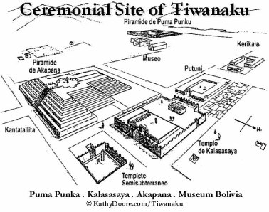 Map of Tiwanaku
